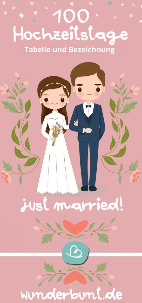 Hochzeitsjahre die Übersicht  Pinterest