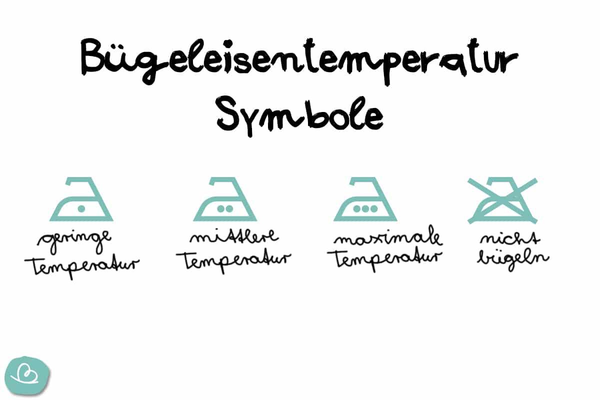 Bügeleisentemperatur Symbole