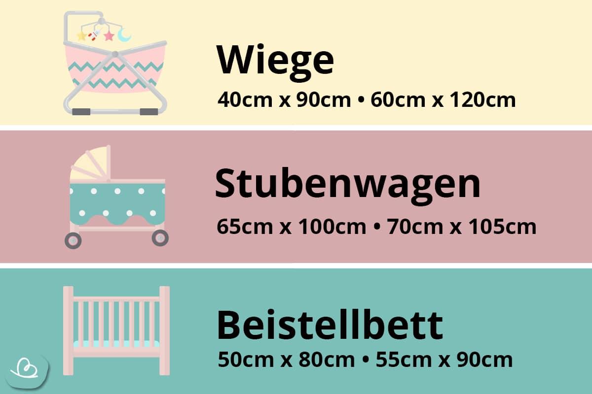 Maße Betten für Babys und Kleinkinder