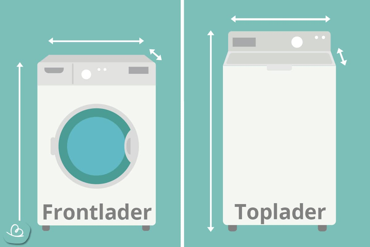 Unterschied Toplader und Frontlader