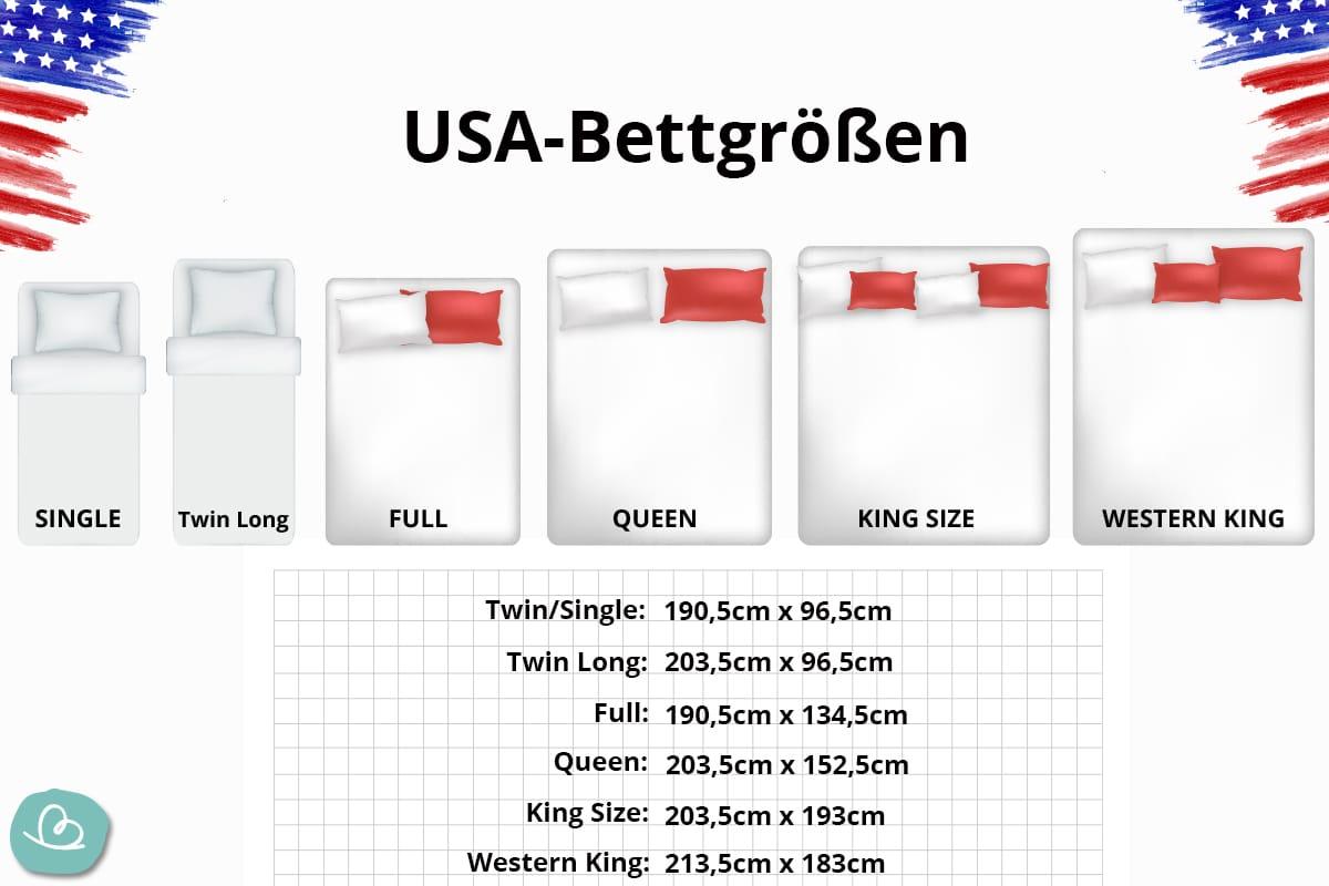 USA Standard Bettgrößen